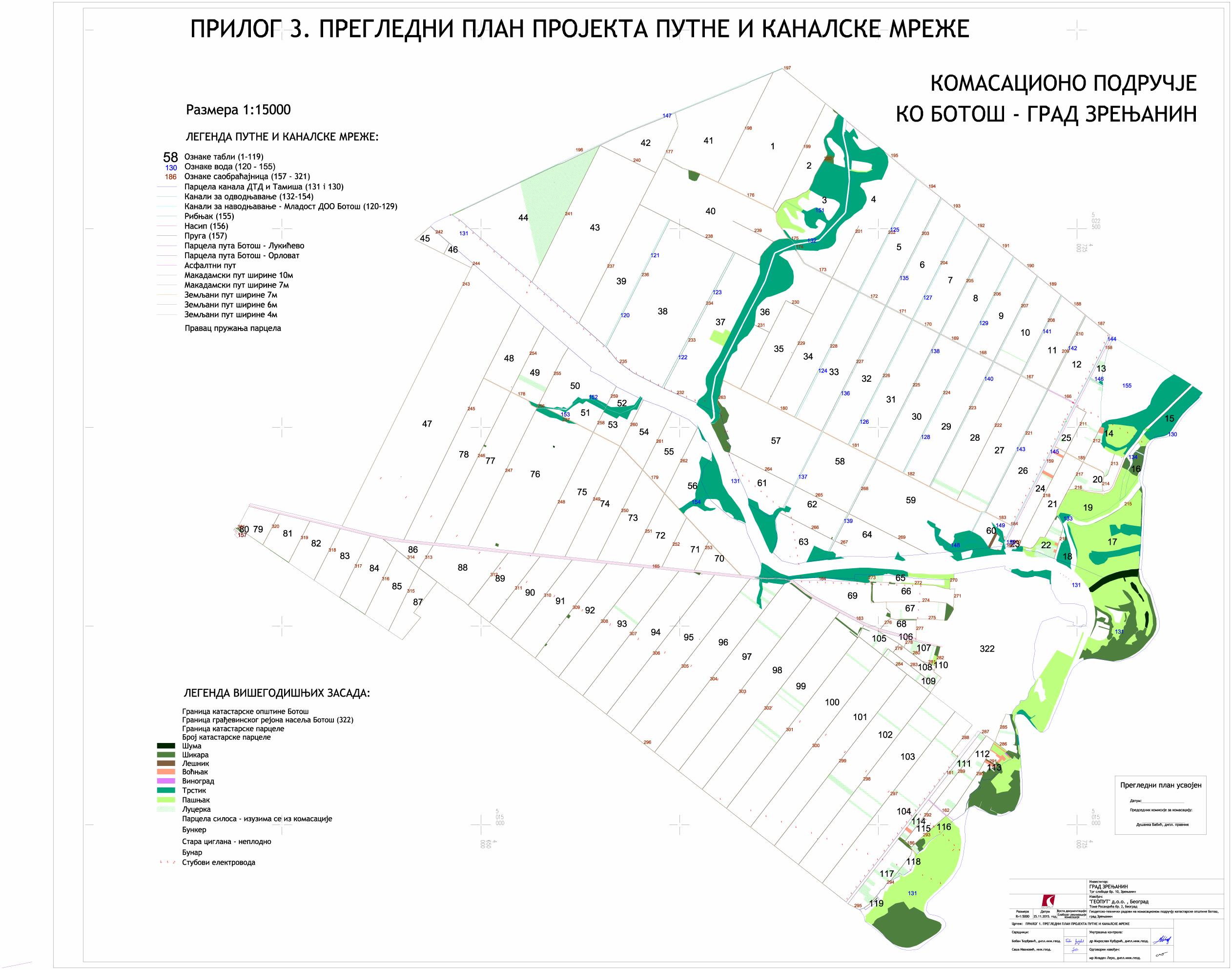 Pregledni plan putne i kanalski mreze_Glavni projekat-15000